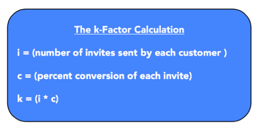The k-factor in viral sharing